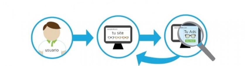 Ecommerce tienda online moda conversión tasa de conversión ratio de conversión, confianza cliente